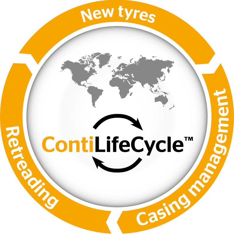 Continental offers environmental benefits through ContiRe