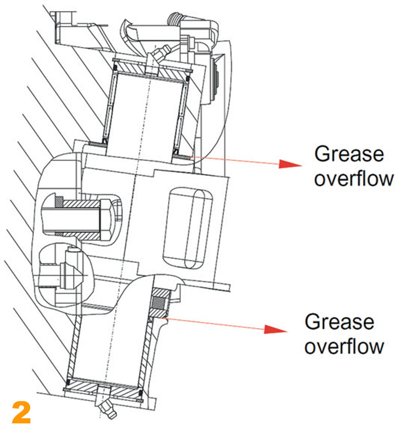 Preventing king pin bearing failure