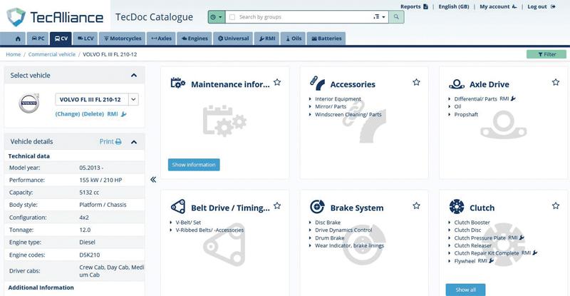 DB Auto Consultancy outlines the TecDoc Catalogue