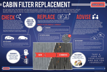 Borg & Beck offers cabin filter replacement advice