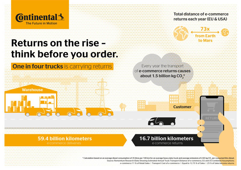 Continental Tyres offers Co2 reduction advice