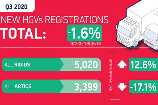 SMMT figures report decline in HGV market