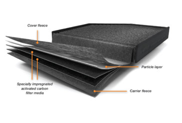 Meyle highlights its new cabin air filter